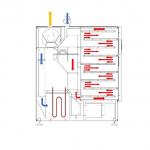 model dystrybucji powietrza